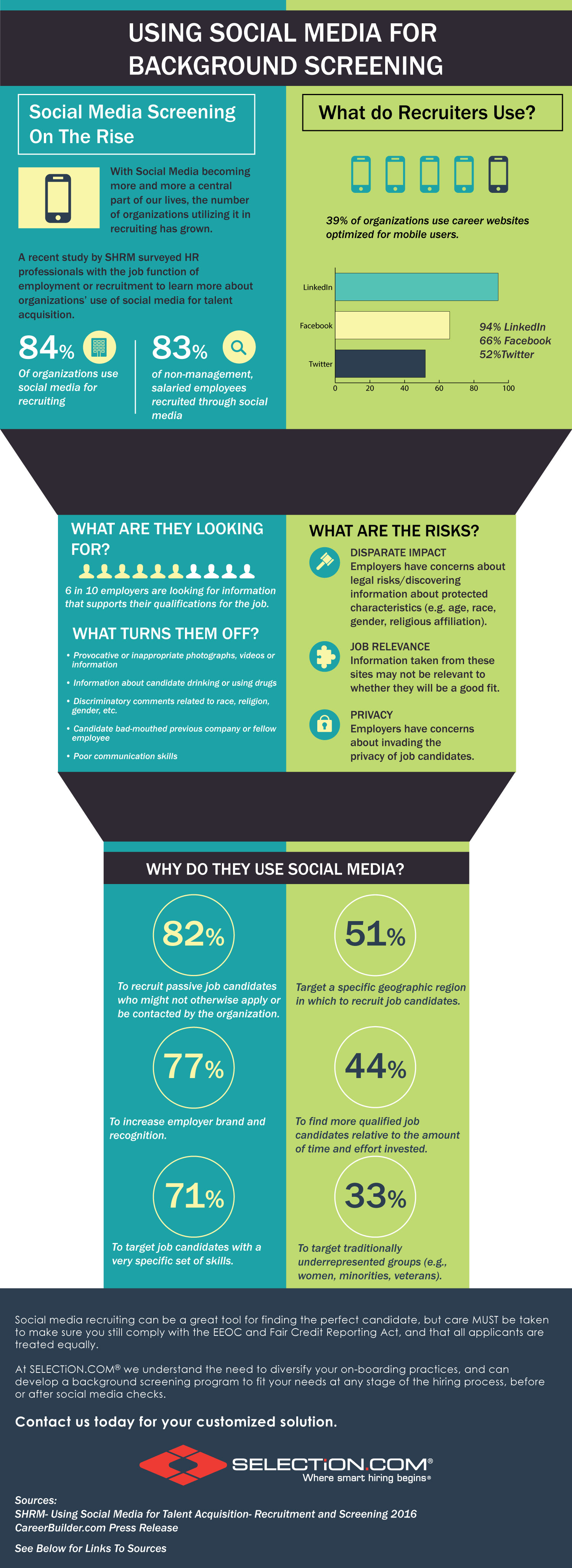 Infographic- Using Social Media For Background Screening